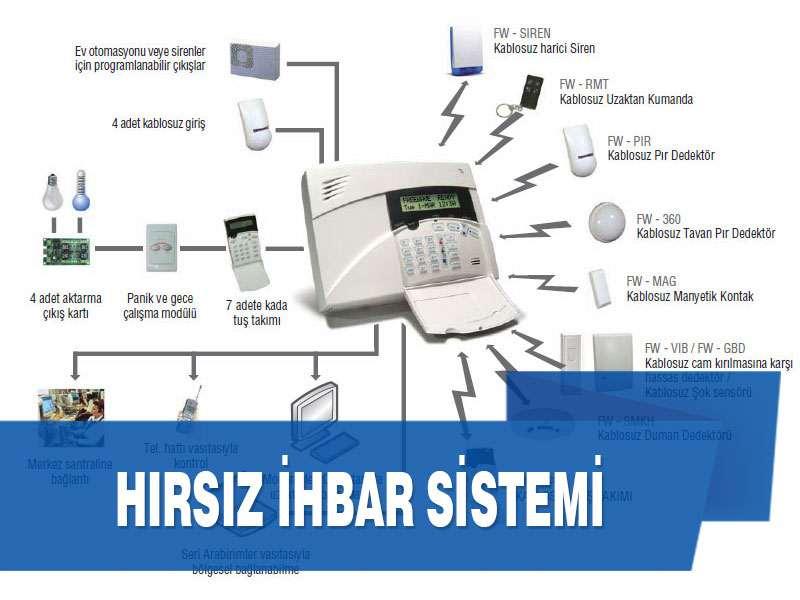 Hırsız İhbar Sistemi